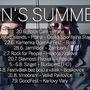 Vítězové letošního Youtube festu IAN zahrají na Szigetu